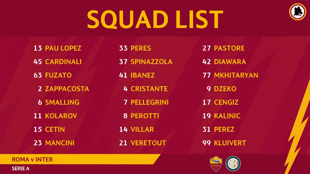 Roma - Inter squad
