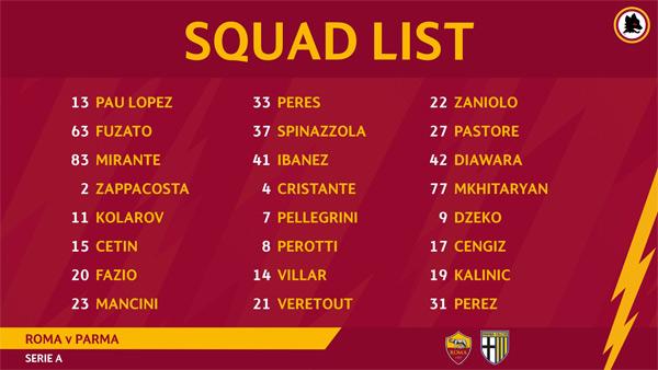 Squad list - AS Roma / Parma